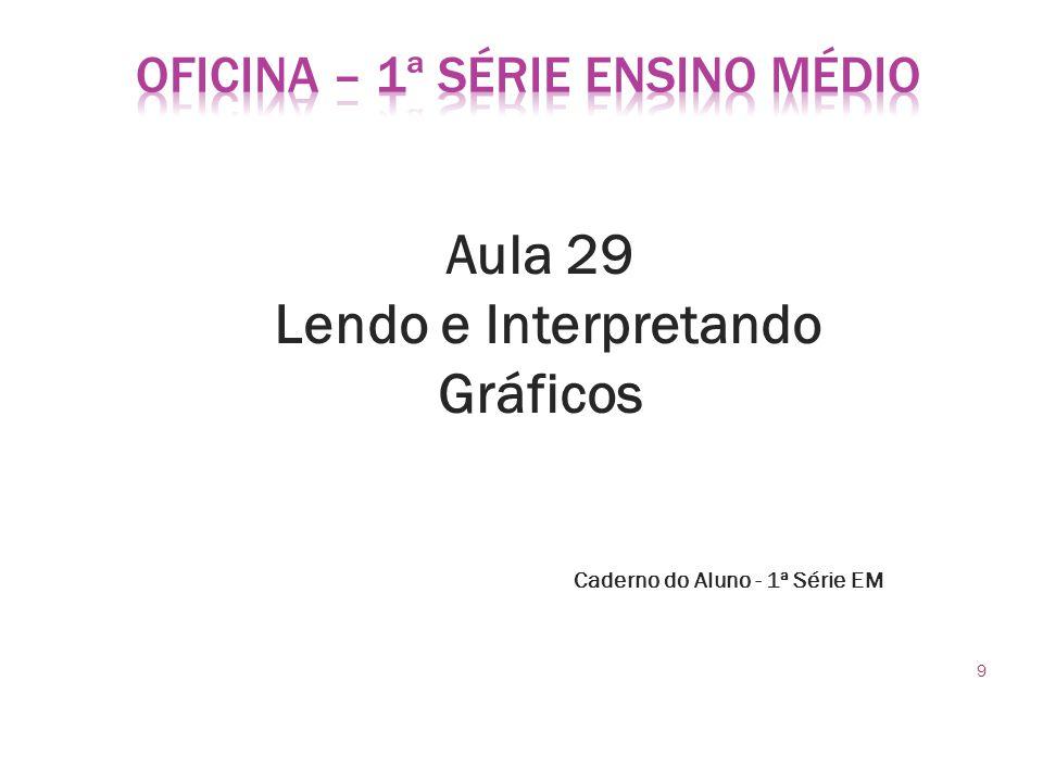 9 Aula 29 Lendo e Interpretando Gráficos Caderno do Aluno - 1ª Série EM