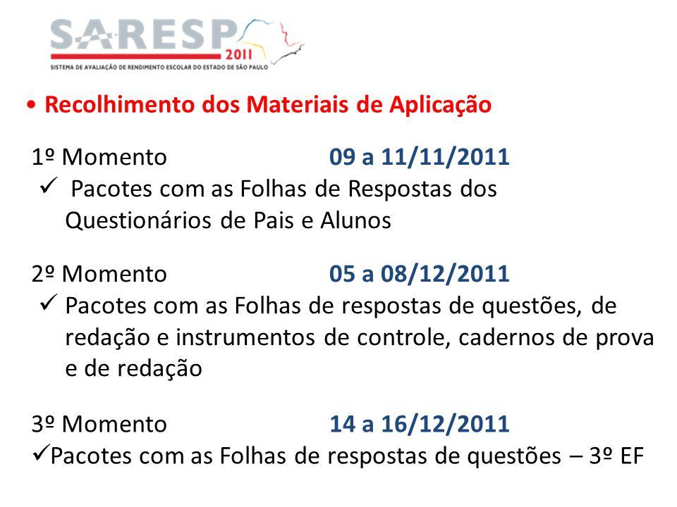 Recolhimento dos Materiais de Aplicação 1º Momento09 a 11/11/2011 Pacotes com as Folhas de Respostas dos Questionários de Pais e Alunos 2º Momento05 a