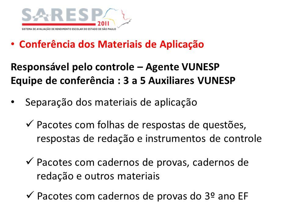 Conferência dos Materiais de Aplicação Responsável pelo controle – Agente VUNESP Equipe de conferência : 3 a 5 Auxiliares VUNESP Separação dos materia