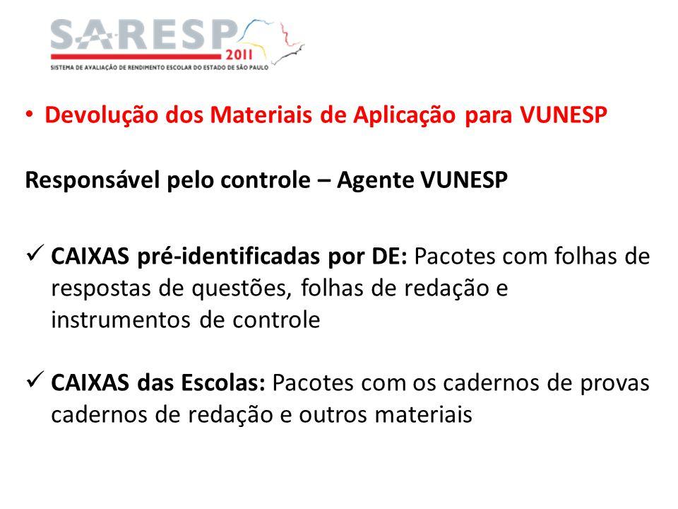 Devolução dos Materiais de Aplicação para VUNESP Responsável pelo controle – Agente VUNESP CAIXAS pré-identificadas por DE: Pacotes com folhas de resp
