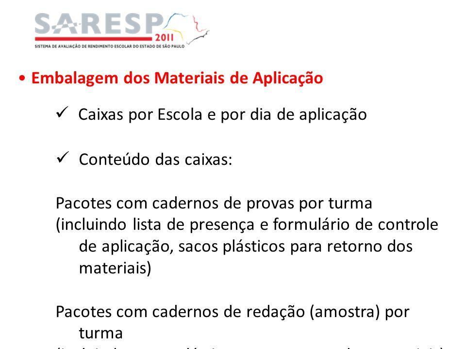 Embalagem dos Materiais de Aplicação Caixas por Escola e por dia de aplicação Conteúdo das caixas: Pacotes com cadernos de provas por turma (incluindo