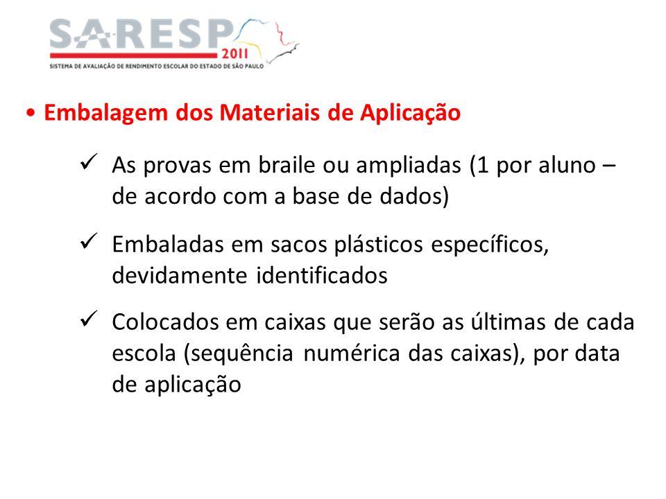 Embalagem dos Materiais de Aplicação As provas em braile ou ampliadas (1 por aluno – de acordo com a base de dados) Embaladas em sacos plásticos espec