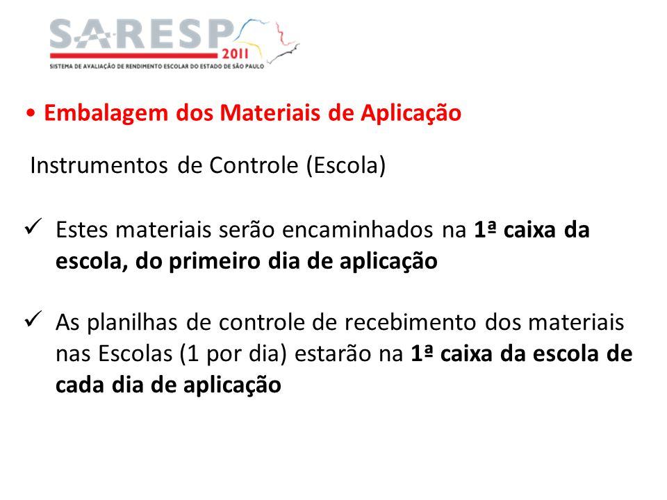 Embalagem dos Materiais de Aplicação Instrumentos de Controle (Escola) Estes materiais serão encaminhados na 1ª caixa da escola, do primeiro dia de ap