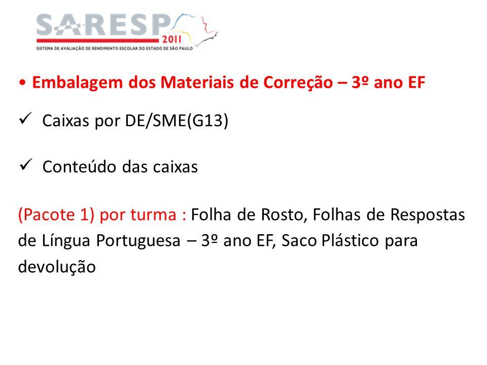 Embalagem dos Materiais de Correção – 3º ano EF Caixas por DE/SME(G13) Conteúdo das caixas (Pacote 1) por turma : Folha de Rosto, Folhas de Respostas