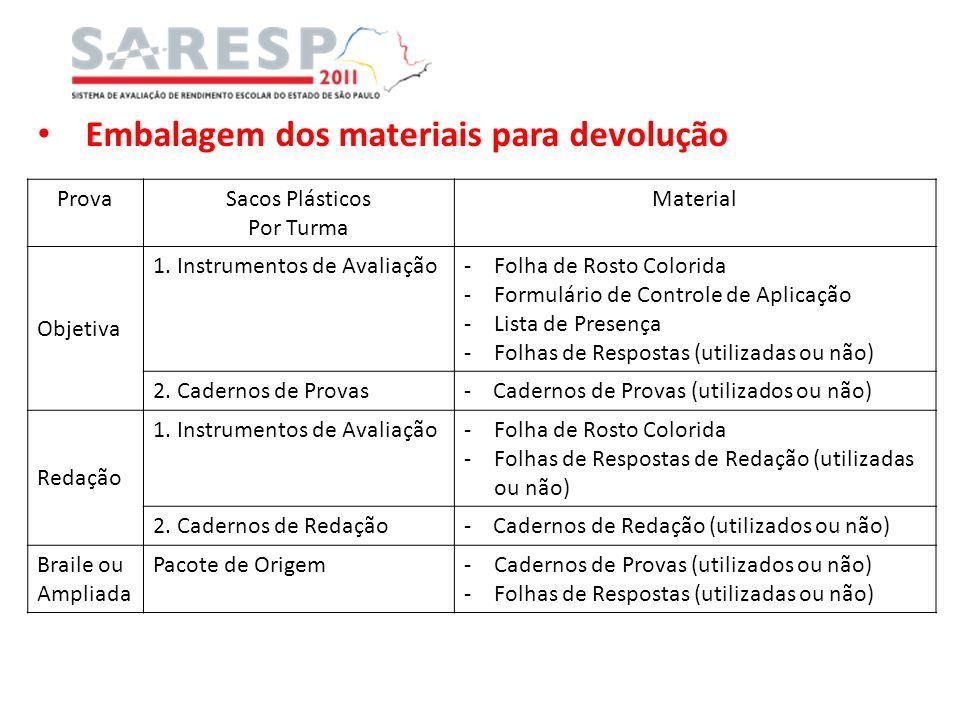 Embalagem dos materiais para devolução ProvaSacos Plásticos Por Turma Material Objetiva 1. Instrumentos de Avaliação-Folha de Rosto Colorida -Formulár