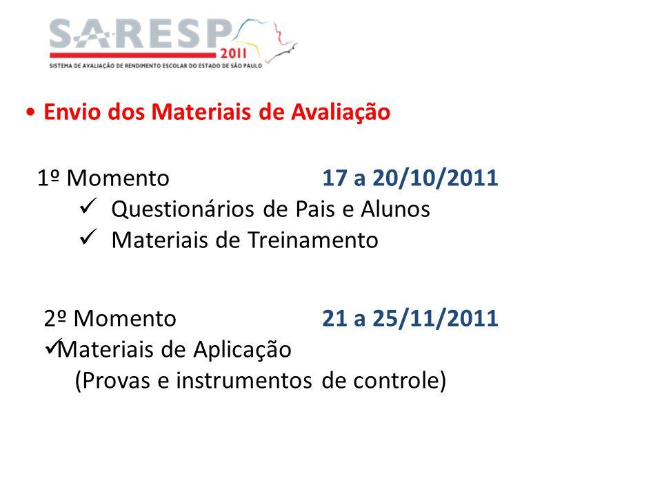 Envio dos Materiais de Avaliação 1º Momento17 a 20/10/2011 Questionários de Pais e Alunos Materiais de Treinamento 2º Momento21 a 25/11/2011 Materiais