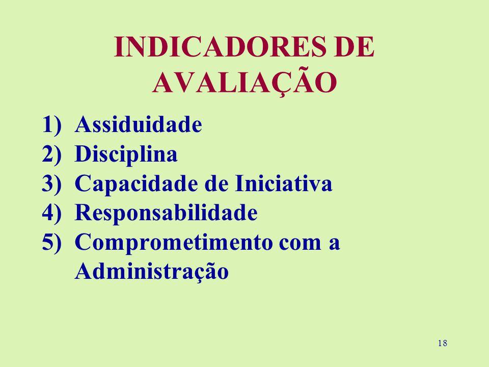 18 INDICADORES DE AVALIAÇÃO 1)Assiduidade 2)Disciplina 3)Capacidade de Iniciativa 4)Responsabilidade 5)Comprometimento com a Administração