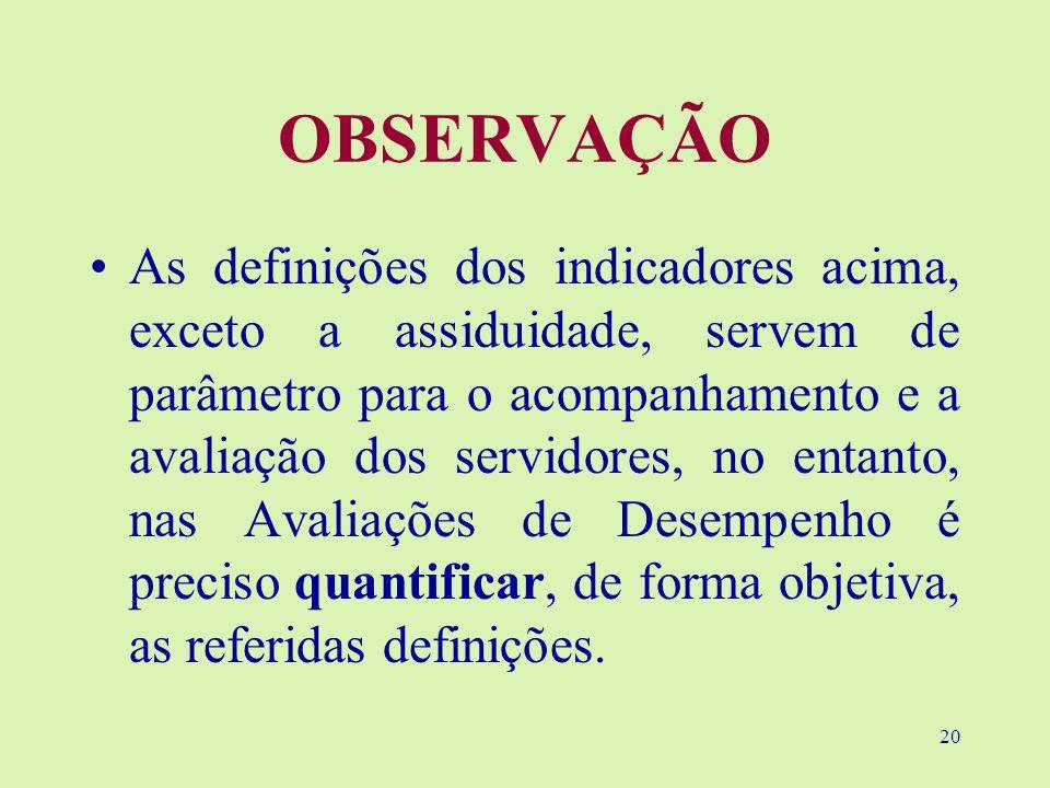 20 OBSERVAÇÃO As definições dos indicadores acima, exceto a assiduidade, servem de parâmetro para o acompanhamento e a avaliação dos servidores, no entanto, nas Avaliações de Desempenho é preciso quantificar, de forma objetiva, as referidas definições.