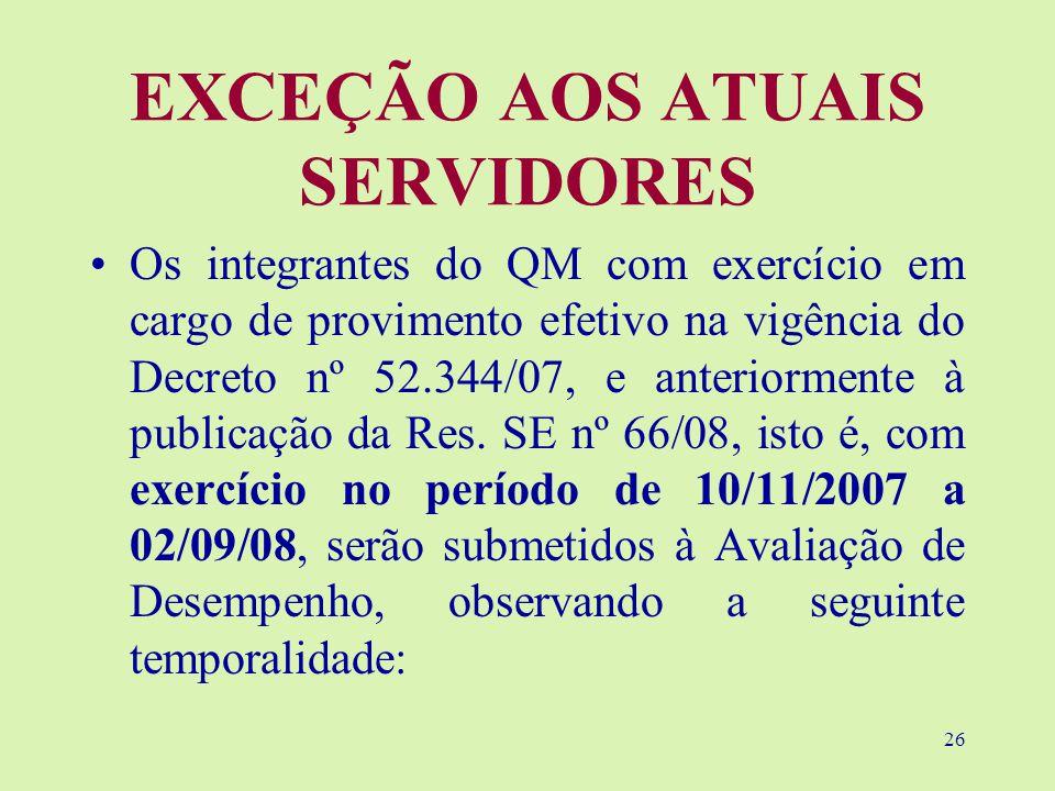 26 EXCEÇÃO AOS ATUAIS SERVIDORES Os integrantes do QM com exercício em cargo de provimento efetivo na vigência do Decreto nº 52.344/07, e anteriormente à publicação da Res.