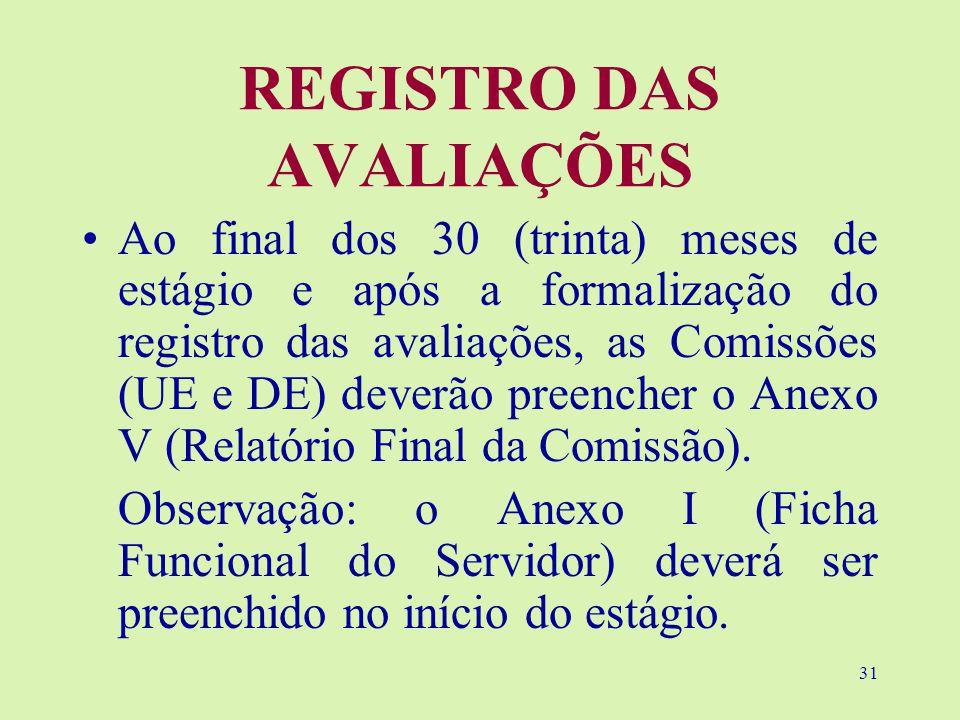 31 REGISTRO DAS AVALIAÇÕES Ao final dos 30 (trinta) meses de estágio e após a formalização do registro das avaliações, as Comissões (UE e DE) deverão preencher o Anexo V (Relatório Final da Comissão).