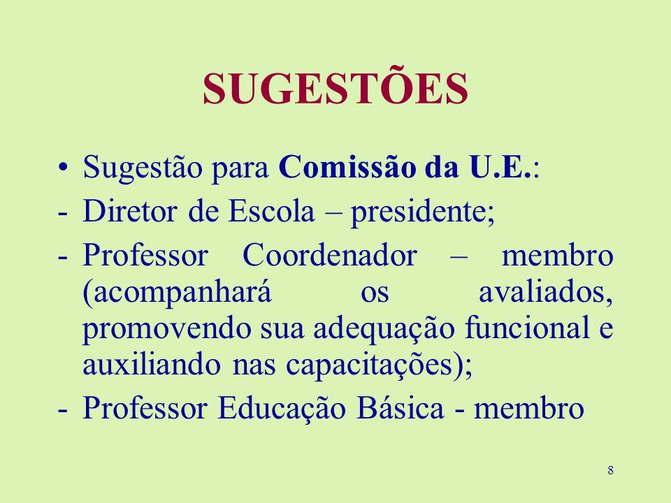 8 SUGESTÕES Sugestão para Comissão da U.E.: -Diretor de Escola – presidente; -Professor Coordenador – membro (acompanhará os avaliados, promovendo sua adequação funcional e auxiliando nas capacitações); -Professor Educação Básica - membro