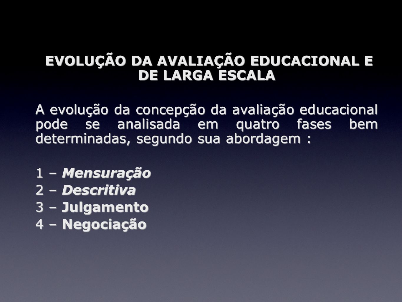 EVOLUÇÃO DA AVALIAÇÃO EDUCACIONAL E DE LARGA ESCALA EVOLUÇÃO DA AVALIAÇÃO EDUCACIONAL E DE LARGA ESCALA A evolução da concepção da avaliação educacion