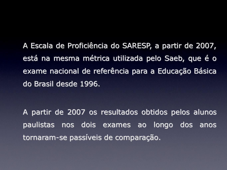 A Escala de Proficiência do SARESP, a partir de 2007, está na mesma métrica utilizada pelo Saeb, que é o exame nacional de referência para a Educação