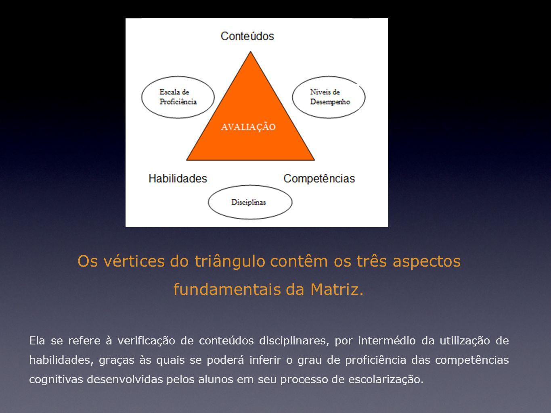 Os vértices do triângulo contêm os três aspectos fundamentais da Matriz. Ela se refere à verificação de conteúdos disciplinares, por intermédio da uti