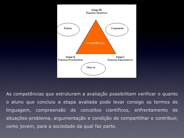 As competências que estruturam a avaliação possibilitam verificar o quanto o aluno que concluiu a etapa avaliada pode levar consigo os termos de lingu
