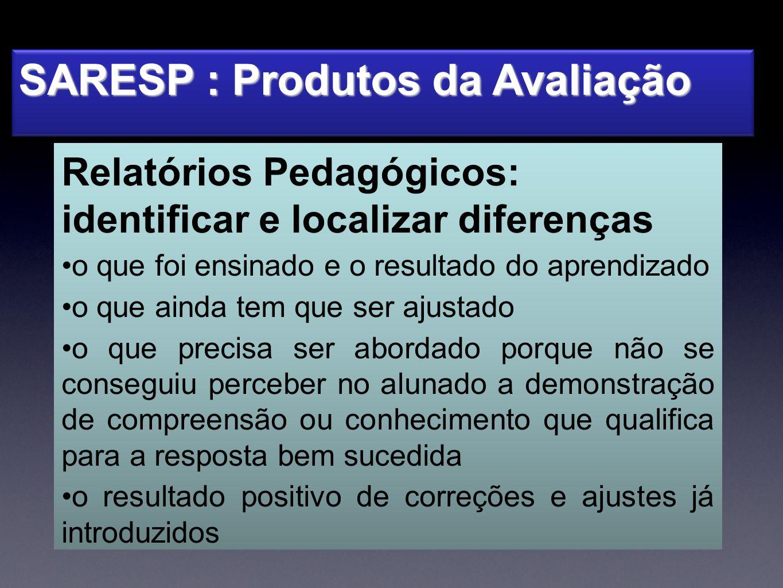 SARESP : Produtos da Avaliação Relatórios Pedagógicos: identificar e localizar diferenças o que foi ensinado e o resultado do aprendizado o que ainda