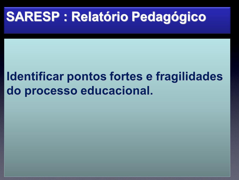 SARESP : Relatório Pedagógico Identificar pontos fortes e fragilidades do processo educacional.