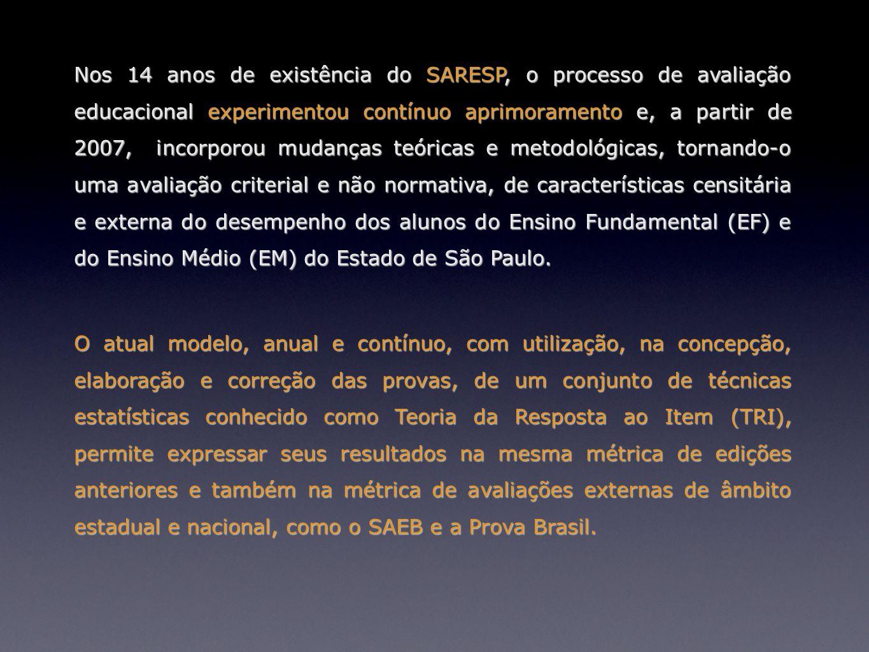 Nos 14 anos de existência do SARESP, o processo de avaliação educacional experimentou contínuo aprimoramento e, a partir de 2007, incorporou mudanças