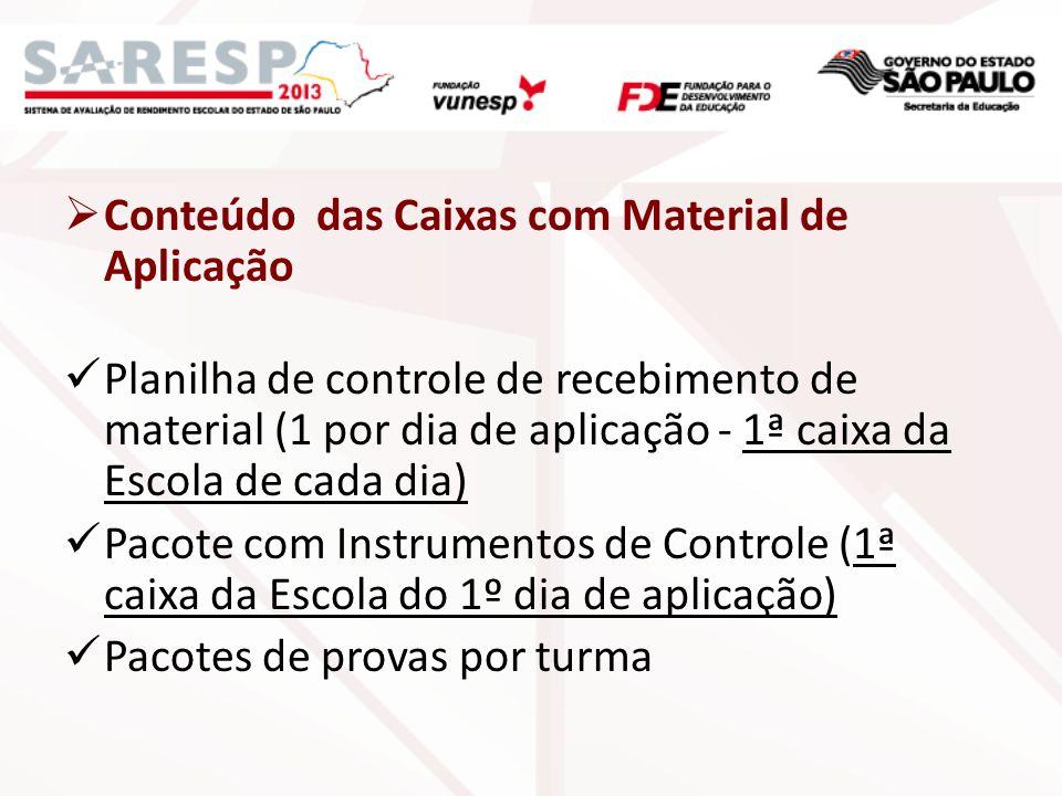 Conteúdo das Caixas com Material de Aplicação Planilha de controle de recebimento de material (1 por dia de aplicação - 1ª caixa da Escola de cada dia