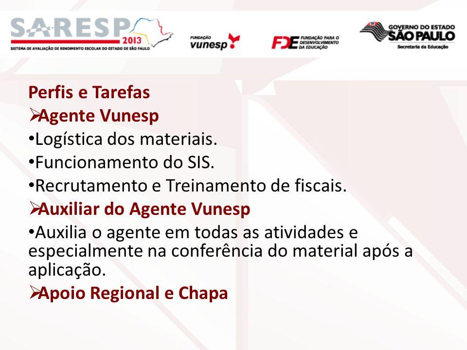 Perfis e Tarefas Agente Vunesp Logística dos materiais. Funcionamento do SIS. Recrutamento e Treinamento de fiscais. Auxiliar do Agente Vunesp Auxilia