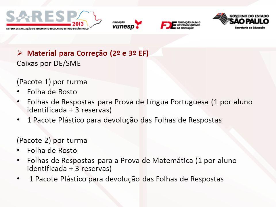 Material para Correção (2º e 3º EF) Caixas por DE/SME (Pacote 1) por turma Folha de Rosto Folhas de Respostas para Prova de Língua Portuguesa (1 por a