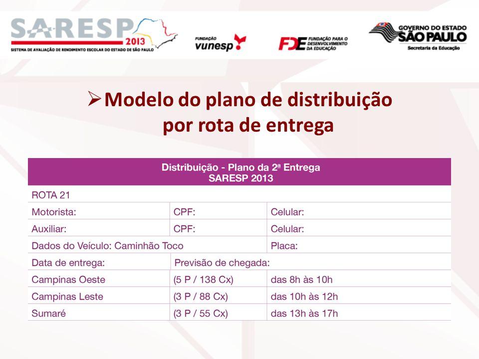 Modelo do plano de distribuição por rota de entrega