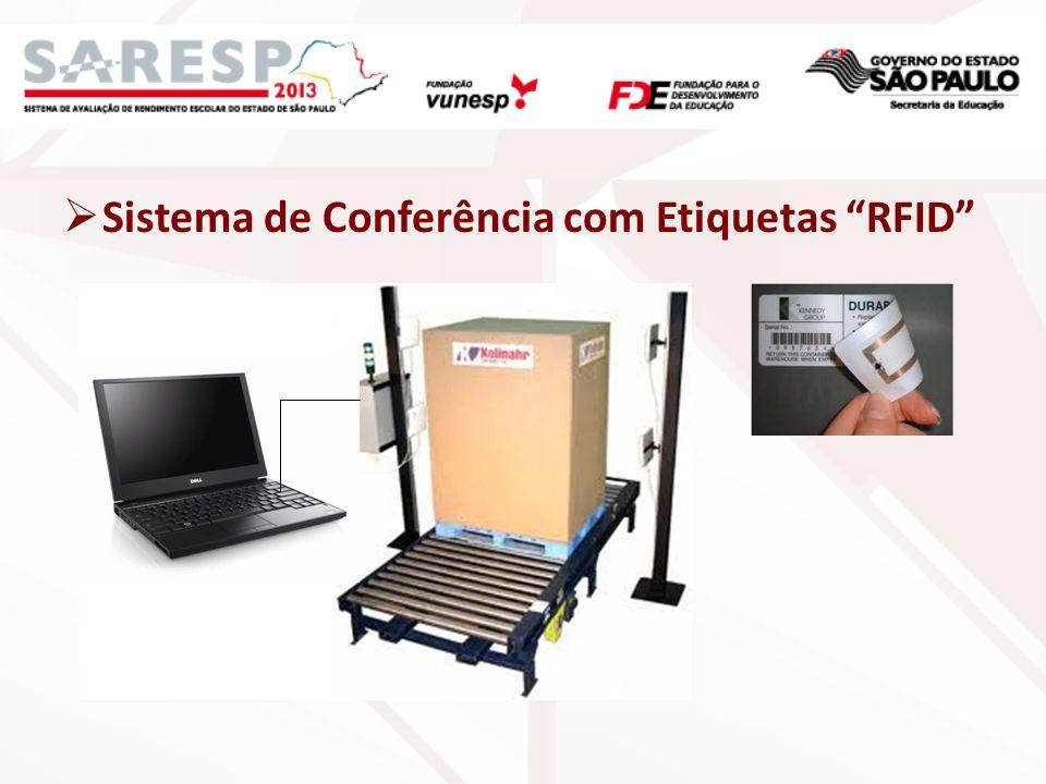 Sistema de Conferência com Etiquetas RFID