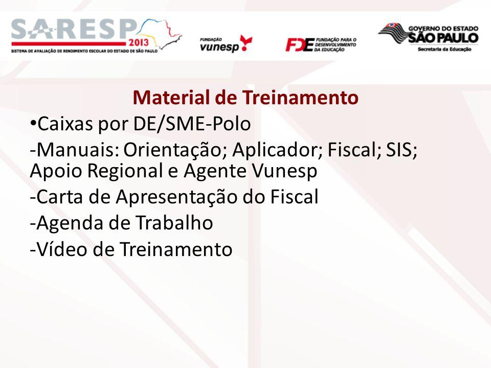 Material de Treinamento Caixas por DE/SME-Polo -Manuais: Orientação; Aplicador; Fiscal; SIS; Apoio Regional e Agente Vunesp -Carta de Apresentação do