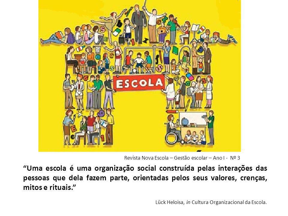 Uma escola é uma organização social construída pelas interações das pessoas que dela fazem parte, orientadas pelos seus valores, crenças, mitos e rituais.