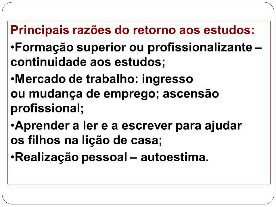 15 Principais razões do retorno aos estudos: Formação superior ou profissionalizante – continuidade aos estudos; Mercado de trabalho: ingresso ou muda