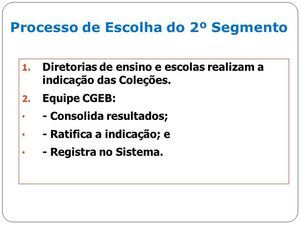 Processo de Escolha do 2º Segmento 1. Diretorias de ensino e escolas realizam a indicação das Coleções. 2. Equipe CGEB: - Consolida resultados; - Rati