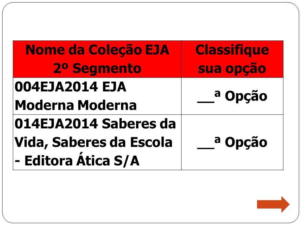 Nome da Coleção EJA 2º Segmento Classifique sua opção 004EJA2014 EJA Moderna Moderna __ª Opção 014EJA2014 Saberes da Vida, Saberes da Escola - Editora