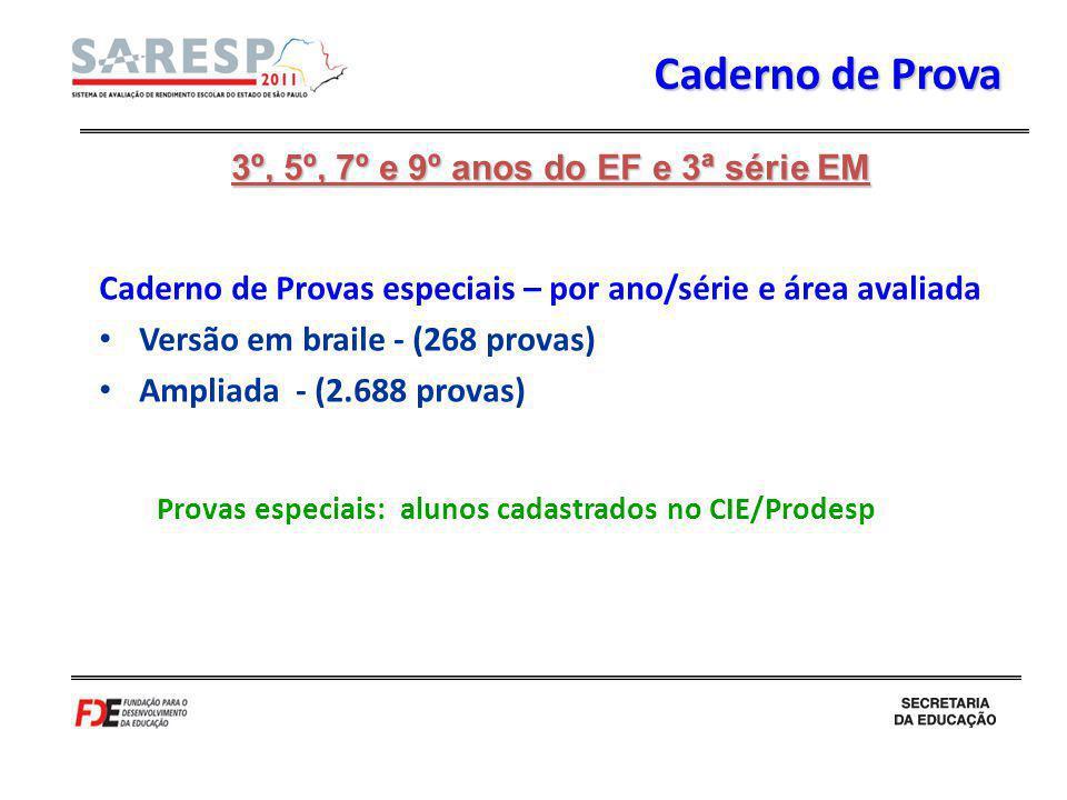 Caderno de Prova Caderno de Provas especiais – por ano/série e área avaliada Versão em braile - (268 provas) Ampliada - (2.688 provas) 3º, 5º, 7º e 9º