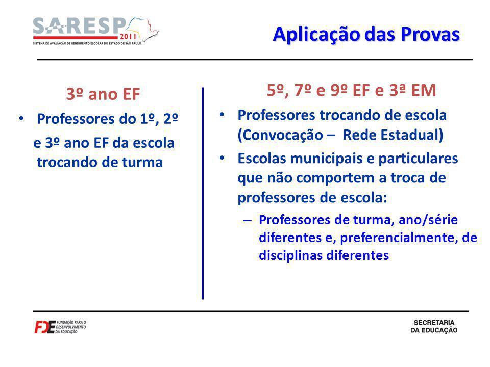 Aplicação das Provas 3º ano EF Professores do 1º, 2º e 3º ano EF da escola trocando de turma 5º, 7º e 9º EF e 3ª EM Professores trocando de escola (Co