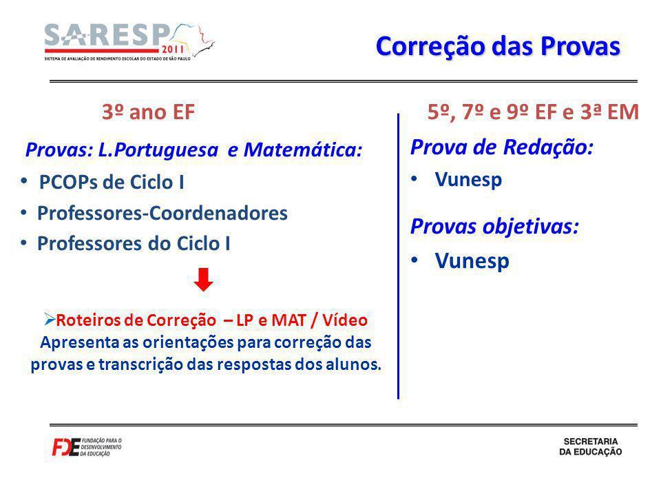 Correção das Provas 3º ano EF Provas: L.Portuguesa e Matemática: PCOPs de Ciclo I Professores-Coordenadores Professores do Ciclo I 5º, 7º e 9º EF e 3ª