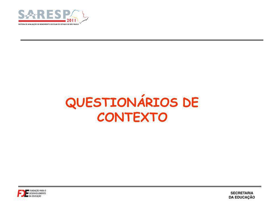 QUESTIONÁRIOS DE CONTEXTO