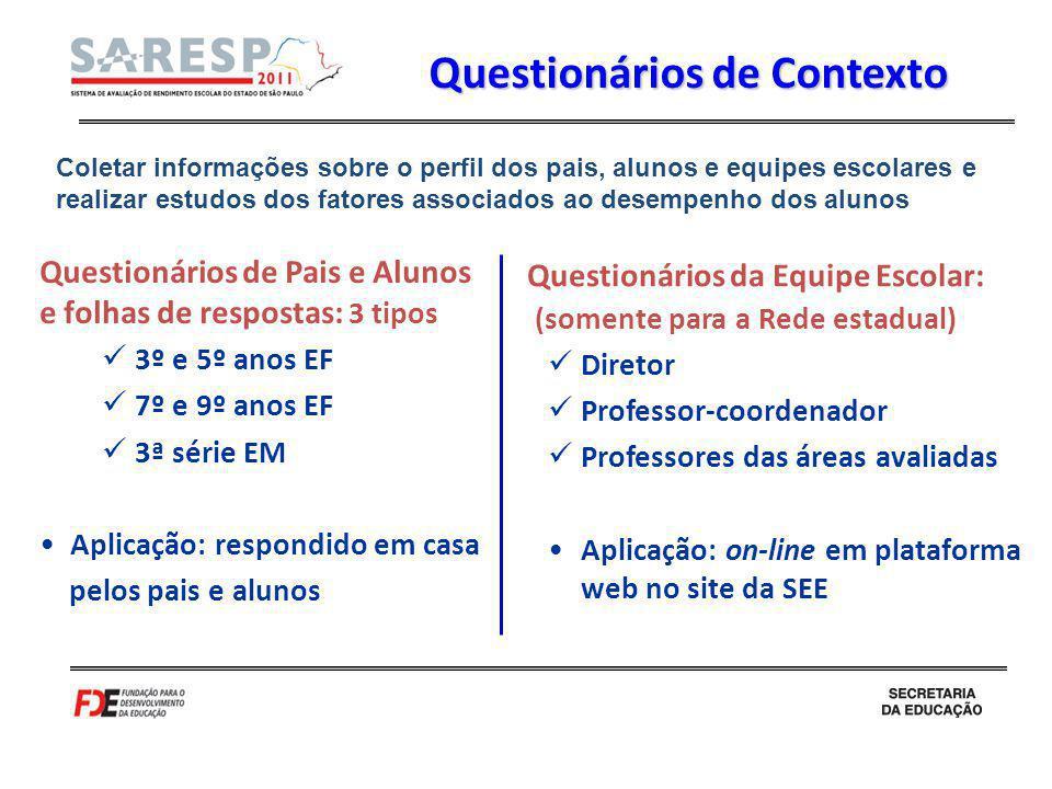 Questionários de Contexto Questionários de Pais e Alunos e folhas de respostas: 3 tipos 3º e 5º anos EF 7º e 9º anos EF 3ª série EM Aplicação: respond