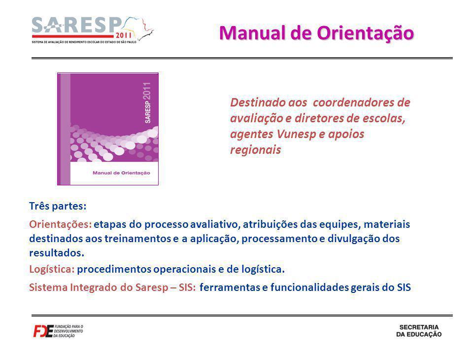 Manual de Orientação Destinado aos coordenadores de avaliação e diretores de escolas, agentes Vunesp e apoios regionais Três partes: Orientações: etap