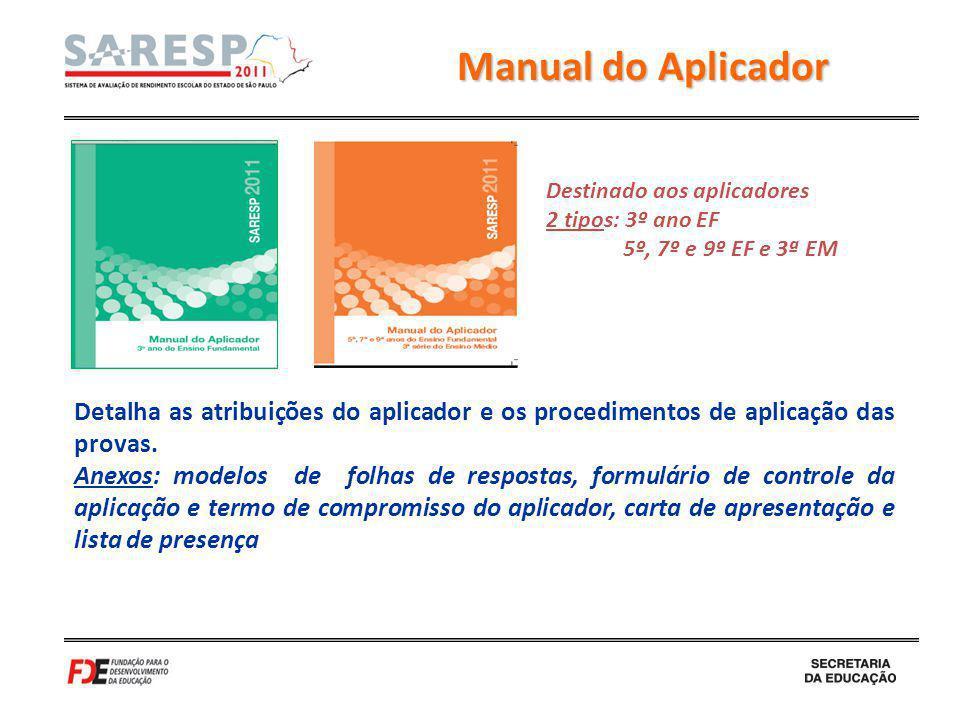 Manual do Aplicador Destinado aos aplicadores 2 tipos: 3º ano EF 5º, 7º e 9º EF e 3ª EM Detalha as atribuições do aplicador e os procedimentos de apli