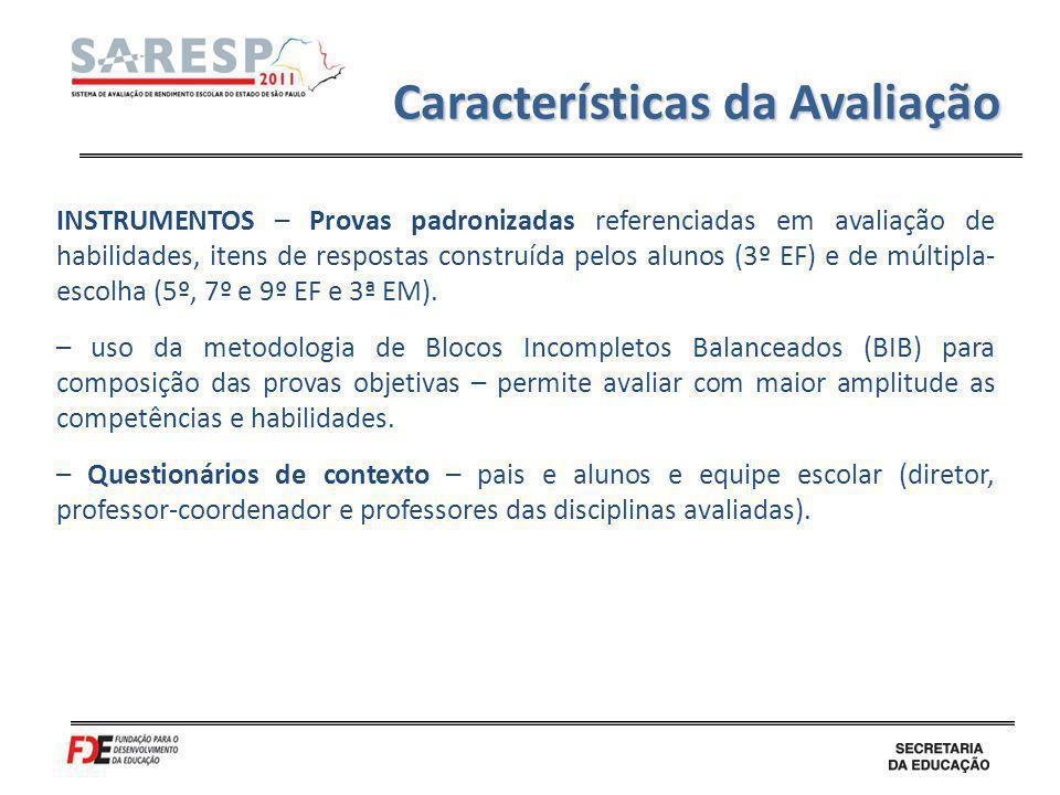 Características da Avaliação INSTRUMENTOS – Provas padronizadas referenciadas em avaliação de habilidades, itens de respostas construída pelos alunos