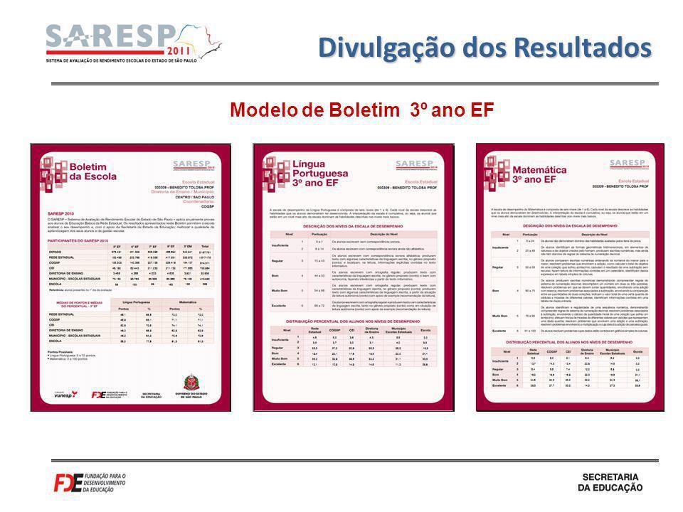 Divulgação dos Resultados Modelo de Boletim 3º ano EF