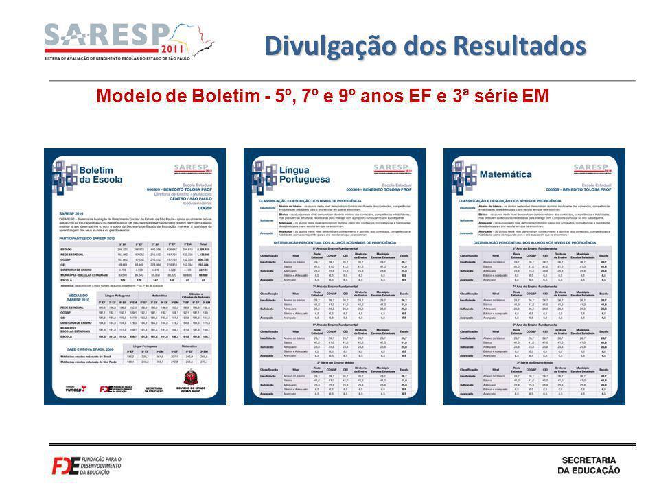 Divulgação dos Resultados Modelo de Boletim - 5º, 7º e 9º anos EF e 3ª série EM