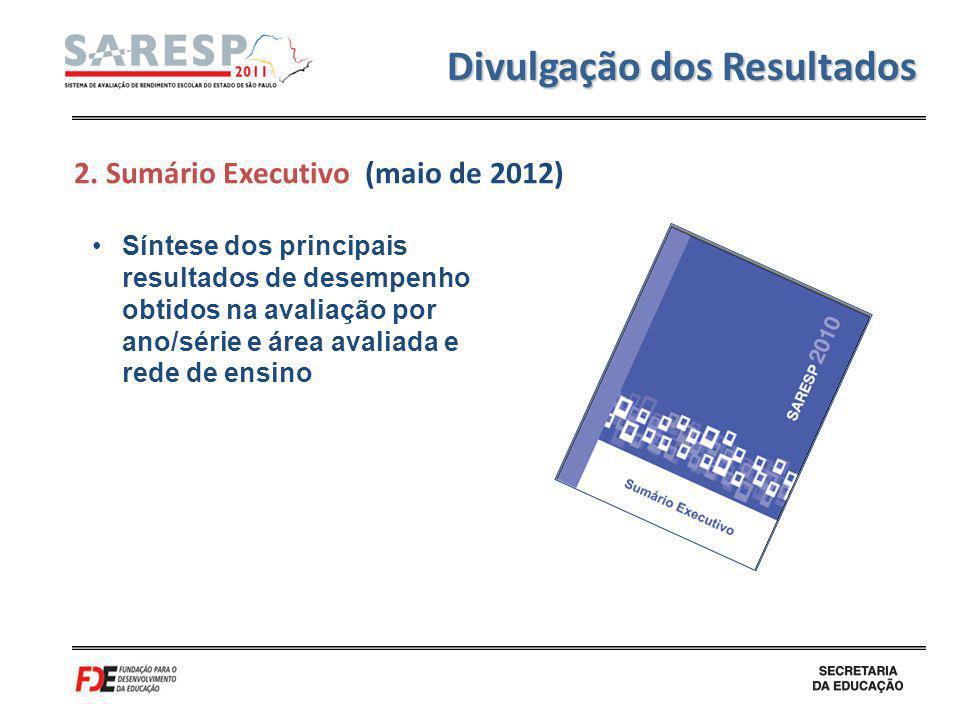 Divulgação dos Resultados Síntese dos principais resultados de desempenho obtidos na avaliação por ano/série e área avaliada e rede de ensino 2. Sumár