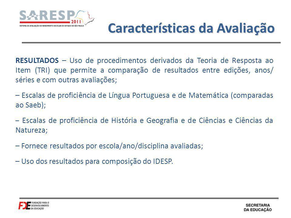 Divulgação dos Resultados 1.Boletim de Resultados da Escola - (abril 2012) –Dados de participação dos alunos.