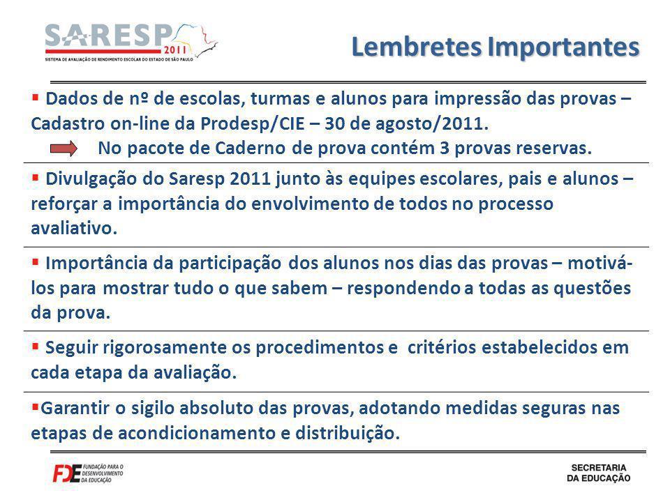 Lembretes Importantes Dados de nº de escolas, turmas e alunos para impressão das provas – Cadastro on-line da Prodesp/CIE – 30 de agosto/2011. No paco
