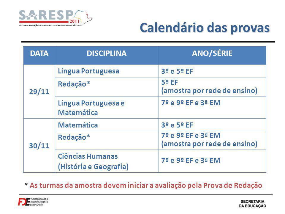 Calendário das provas DATADISCIPLINAANO/SÉRIE 29/11 Língua Portuguesa 3º e 5º EF Redação* 5º EF (amostra por rede de ensino) Língua Portuguesa e Matem