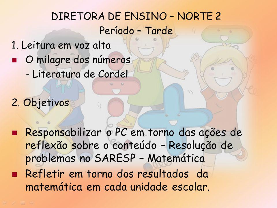 DIRETORA DE ENSINO – NORTE 2 Período – Tarde 1.