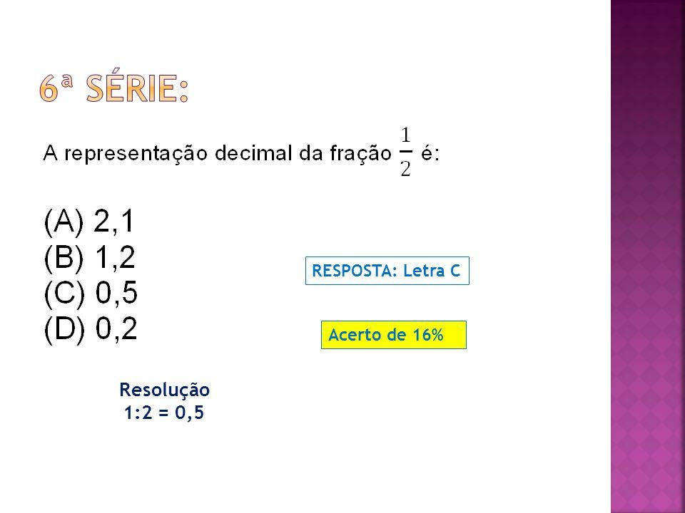 RESPOSTA: Letra C Acerto de 16% Resolução 1:2 = 0,5