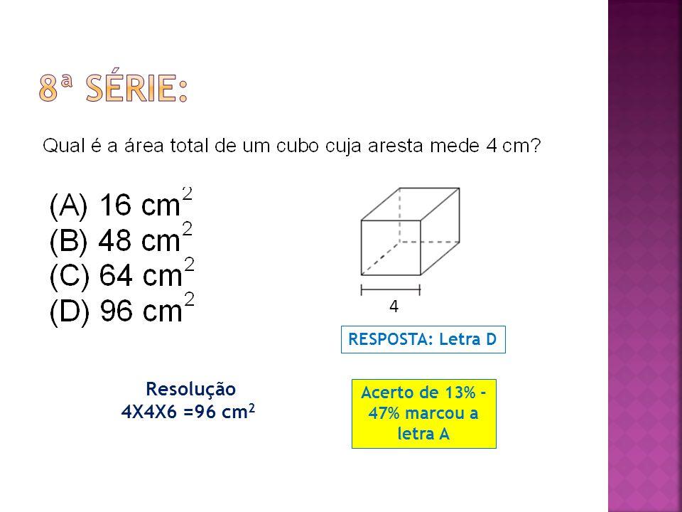 RESPOSTA: Letra D Acerto de 13% - 47% marcou a letra A Resolução 4X4X6 =96 cm 2 4
