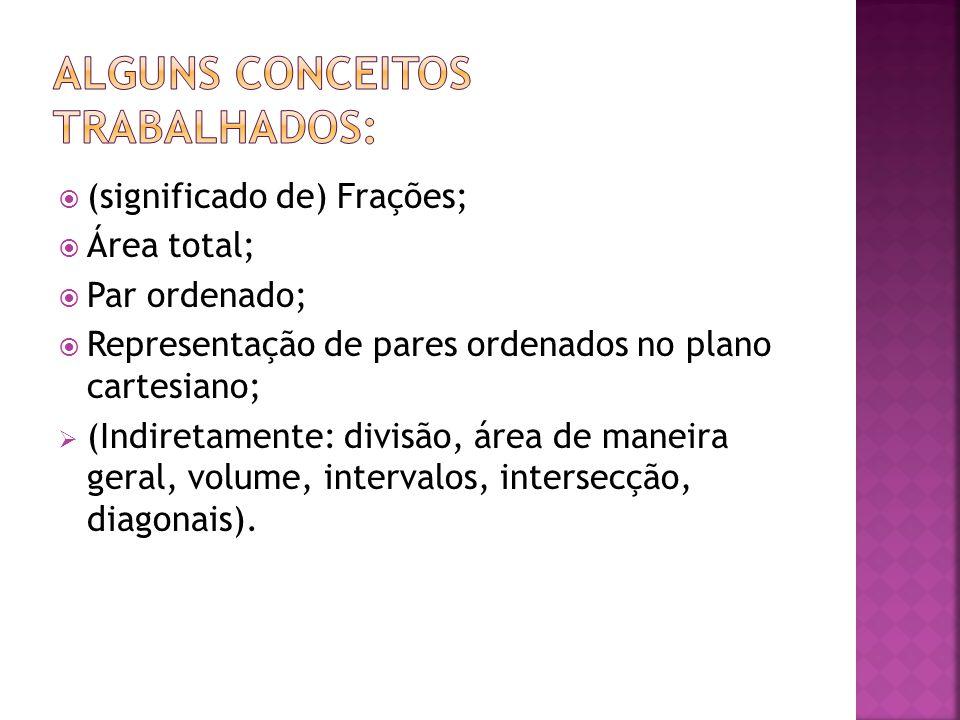 (significado de) Frações; Área total; Par ordenado; Representação de pares ordenados no plano cartesiano; (Indiretamente: divisão, área de maneira ger